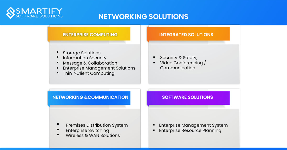 Types Of Networking Solutions We Offer | Smartifysol