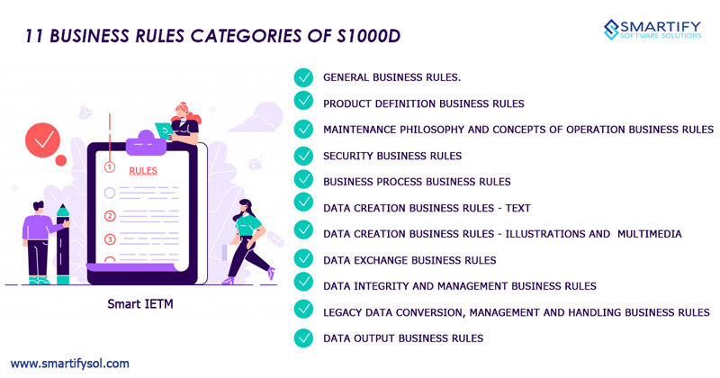 The 11 Business rules of S1000D Specification